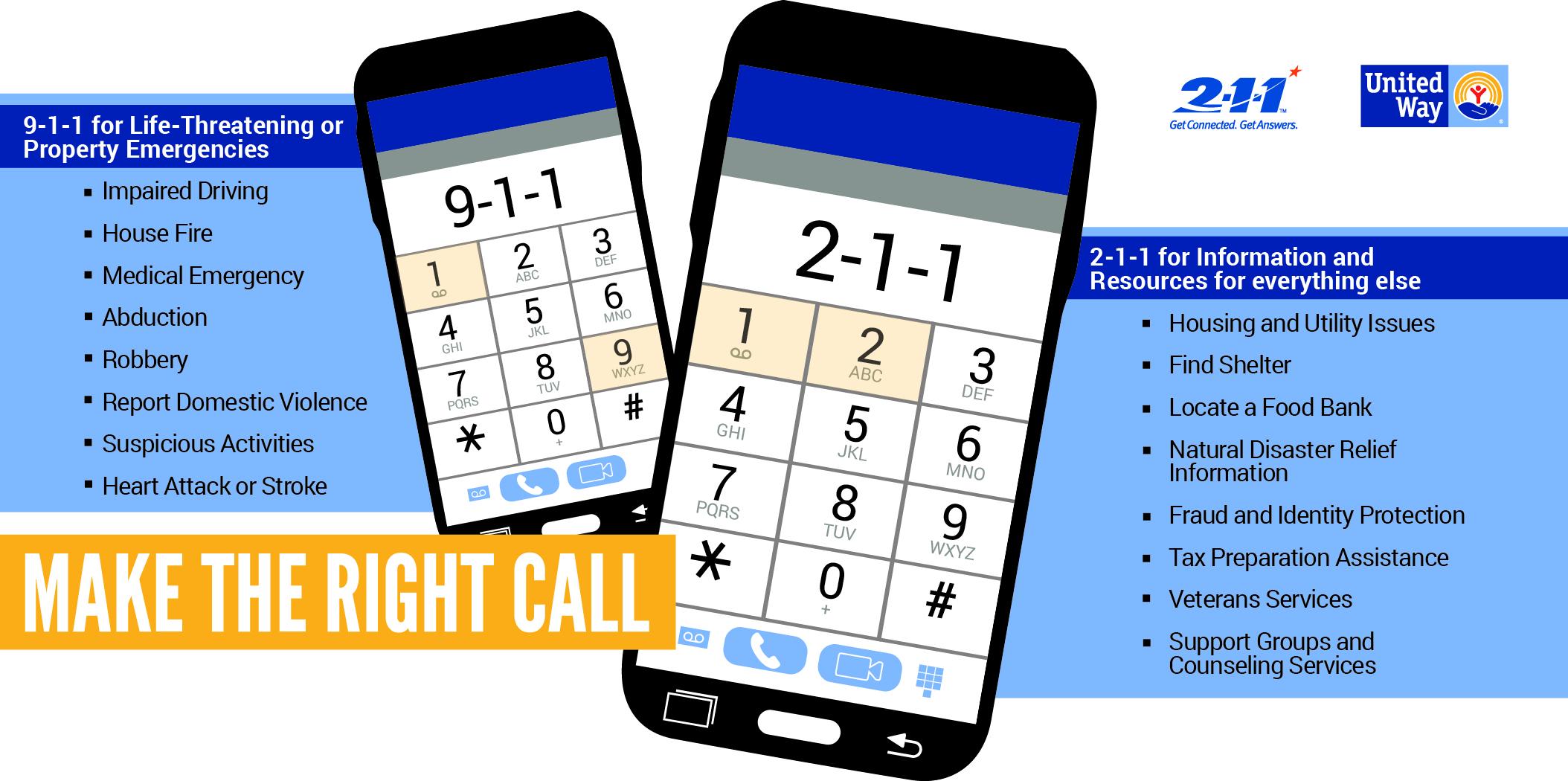 COMM-0117-211.911Infographic